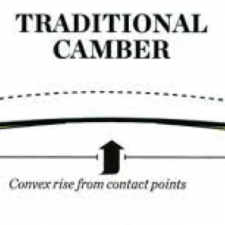 tratitional-camber-